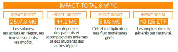 impact total